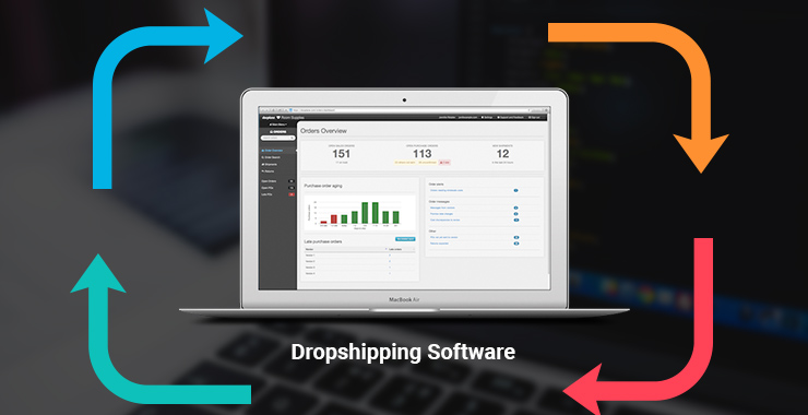 Dropshipping Automation software
