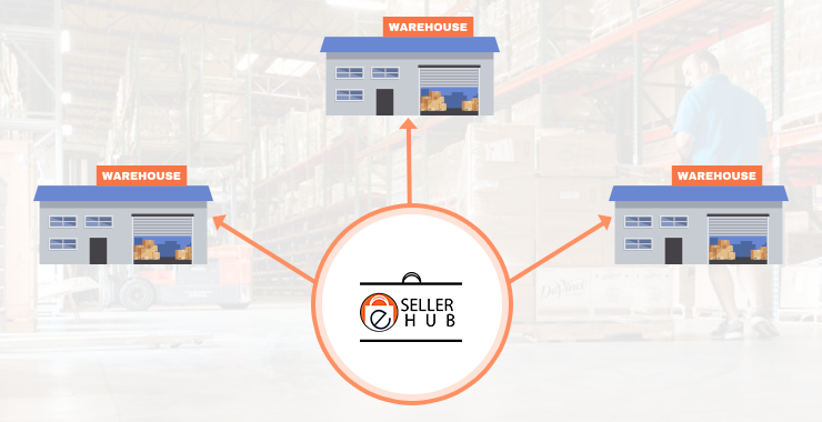 eSellerHub Inventory Management Software