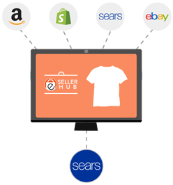 Eears list products from anywhere