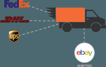 Ebay inventory system