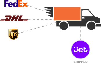Jet manage orders efficiently