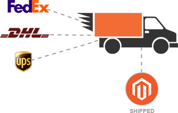 Magento manage orders efficiently