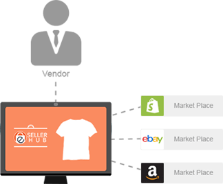 inventory management system software