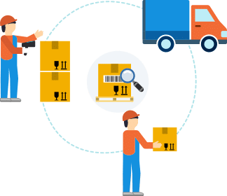 Distributed Order Management