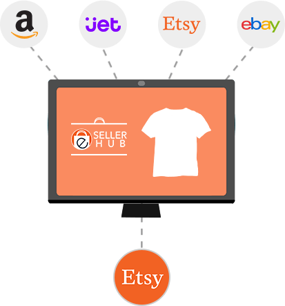 Etsy inventory management