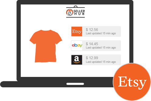 Etsy inventory management software