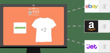 Partnership With Hub Ebay Amazon .jet
